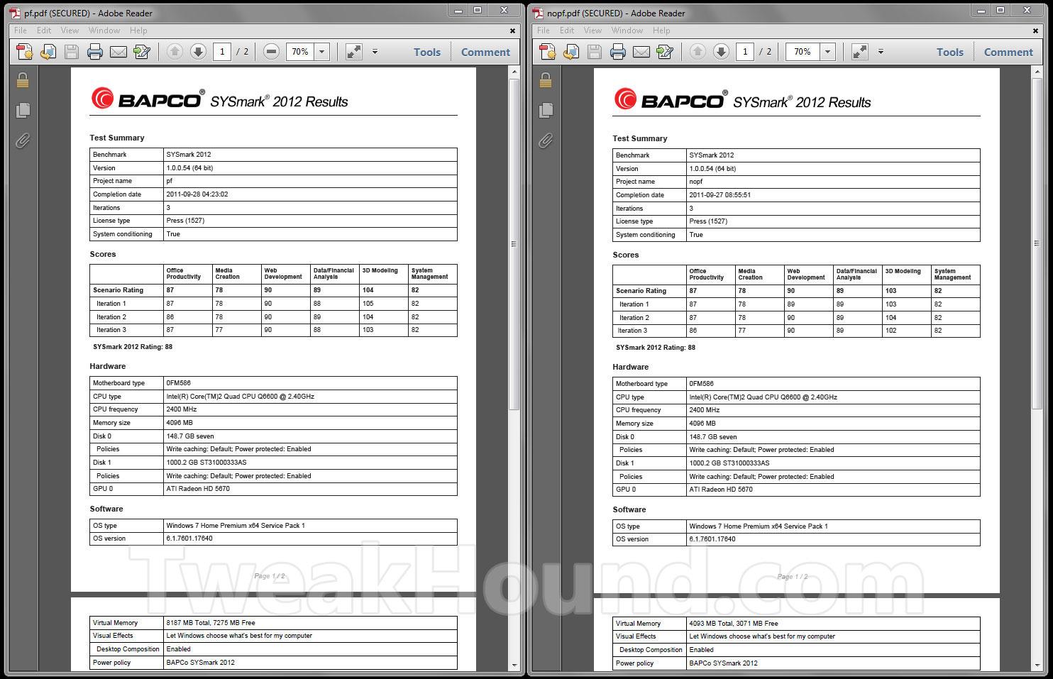 Rendimiento de Windows 7 con y sin archivo de paginación